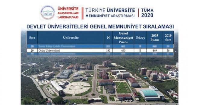 ODÜ ilk 30 Üniversite Arasında
